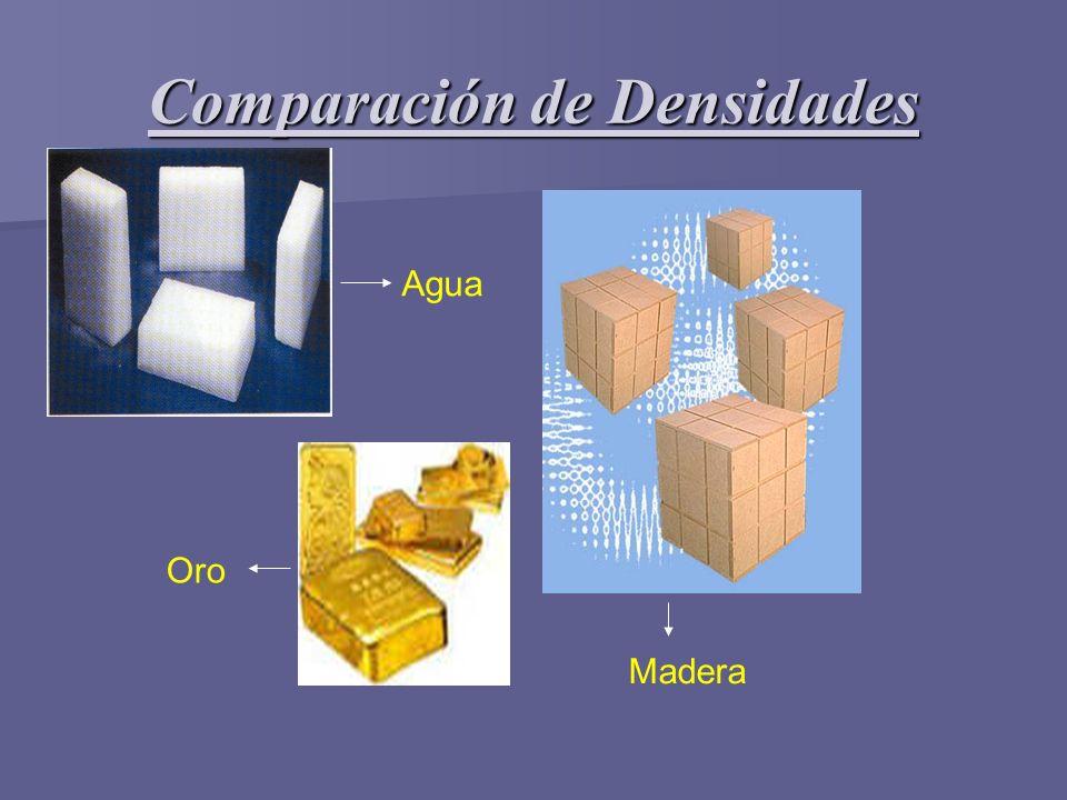 Comparación de Densidades Agua Madera Oro