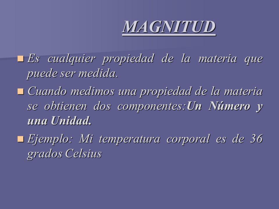 MAGNITUD MAGNITUD Es cualquier propiedad de la materia que puede ser medida. Es cualquier propiedad de la materia que puede ser medida. Cuando medimos