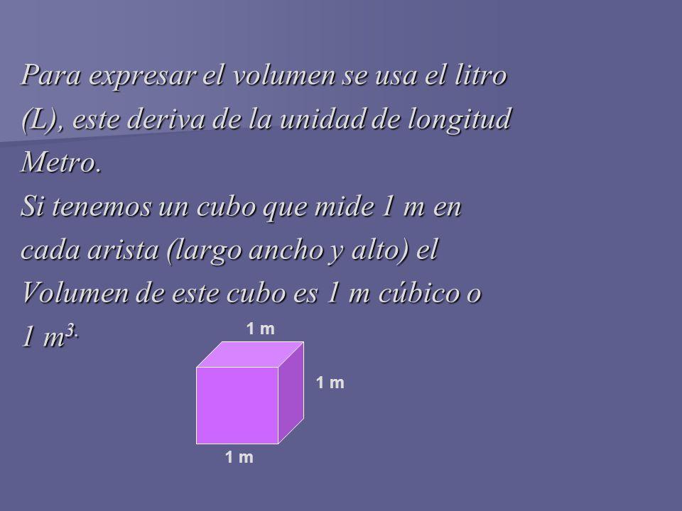 Para expresar el volumen se usa el litro (L), este deriva de la unidad de longitud Metro. Si tenemos un cubo que mide 1 m en cada arista (largo ancho