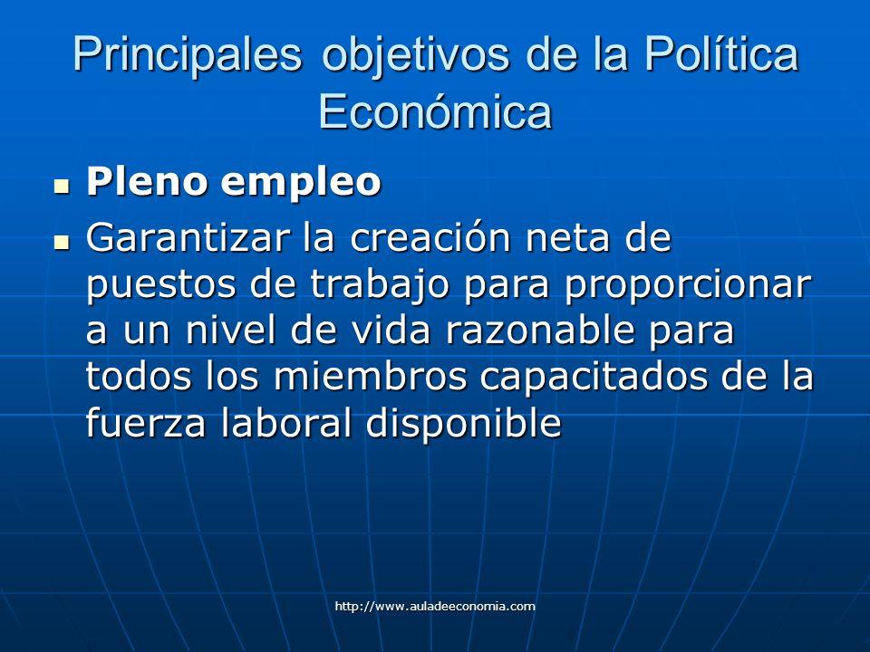 http://www.auladeeconomia.com Principales objetivos de la Política Económica Pleno empleo Pleno empleo Garantizar la creación neta de puestos de traba