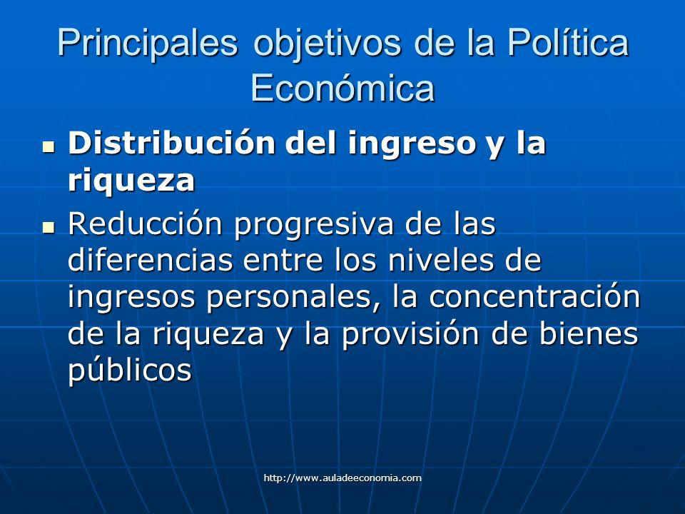 http://www.auladeeconomia.com Principales objetivos de la Política Económica Distribución del ingreso y la riqueza Distribución del ingreso y la rique