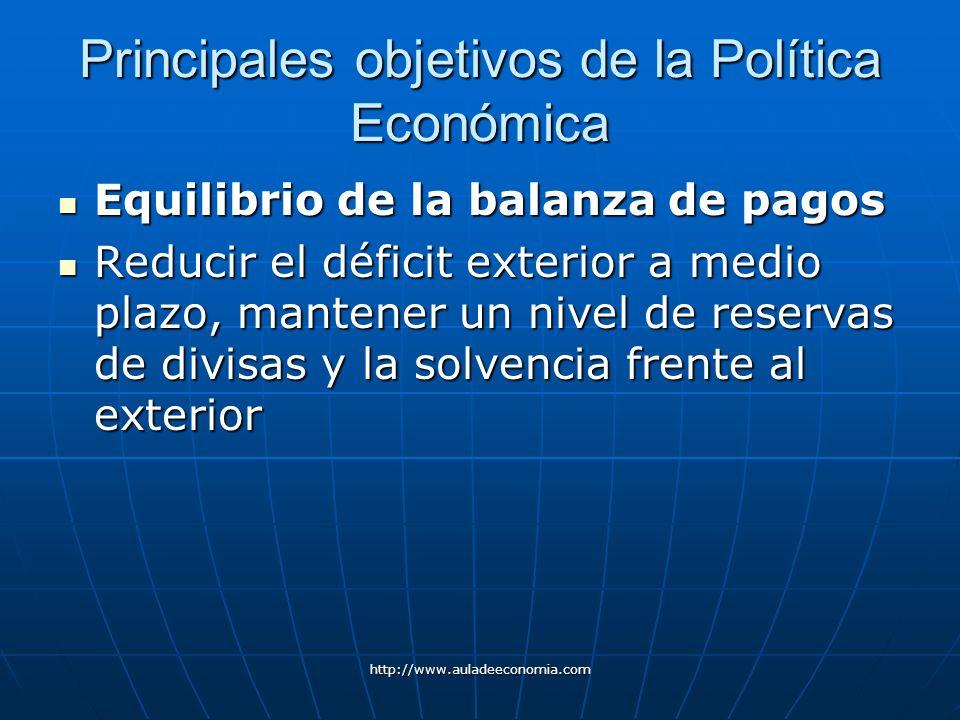 http://www.auladeeconomia.com Principales objetivos de la Política Económica Equilibrio de la balanza de pagos Equilibrio de la balanza de pagos Reduc