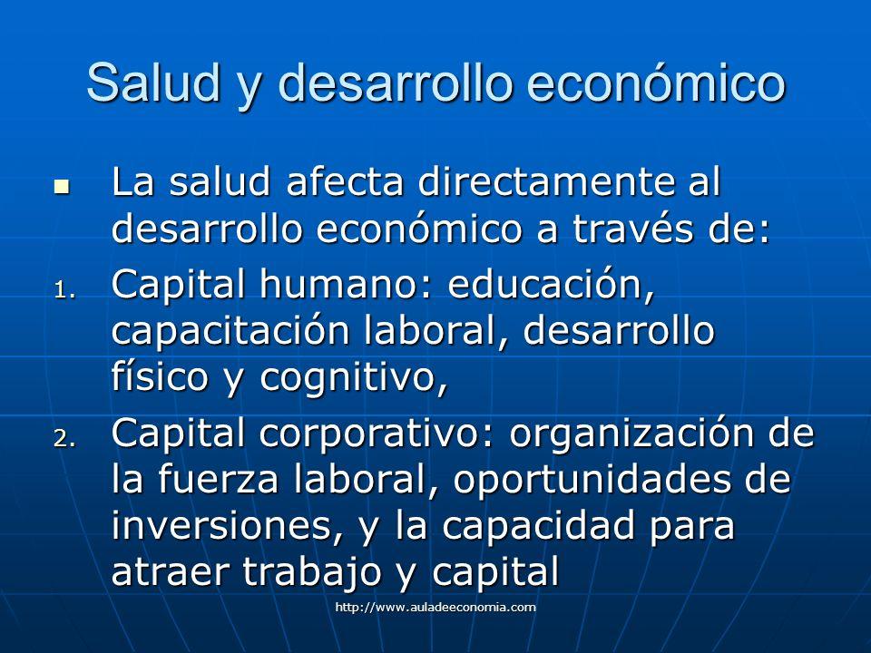 http://www.auladeeconomia.com Salud y desarrollo económico La salud afecta directamente al desarrollo económico a través de: La salud afecta directame