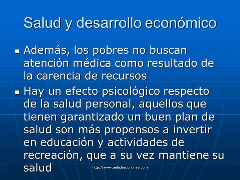 http://www.auladeeconomia.com Salud y desarrollo económico Además, los pobres no buscan atención médica como resultado de la carencia de recursos Adem