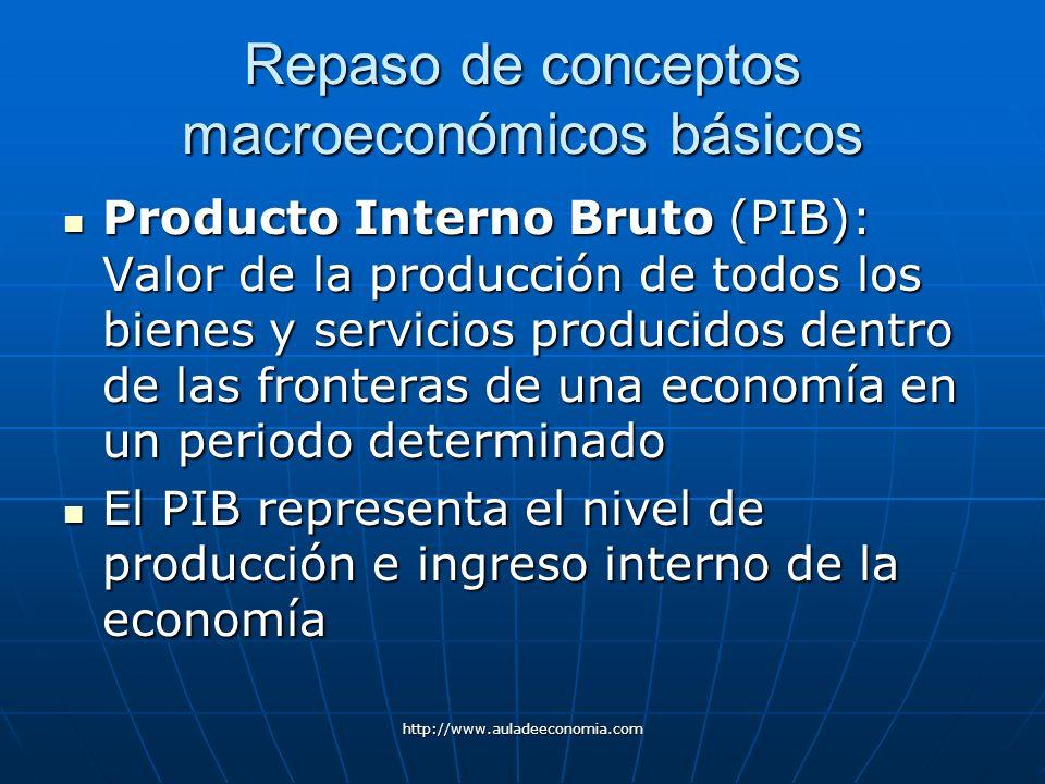 http://www.auladeeconomia.com Repaso de conceptos macroeconómicos básicos Producto Interno Bruto (PIB): Valor de la producción de todos los bienes y s