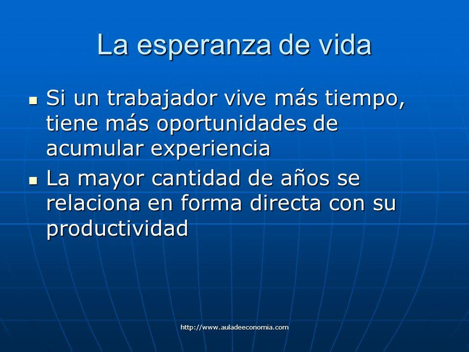 http://www.auladeeconomia.com La esperanza de vida Si un trabajador vive más tiempo, tiene más oportunidades de acumular experiencia Si un trabajador