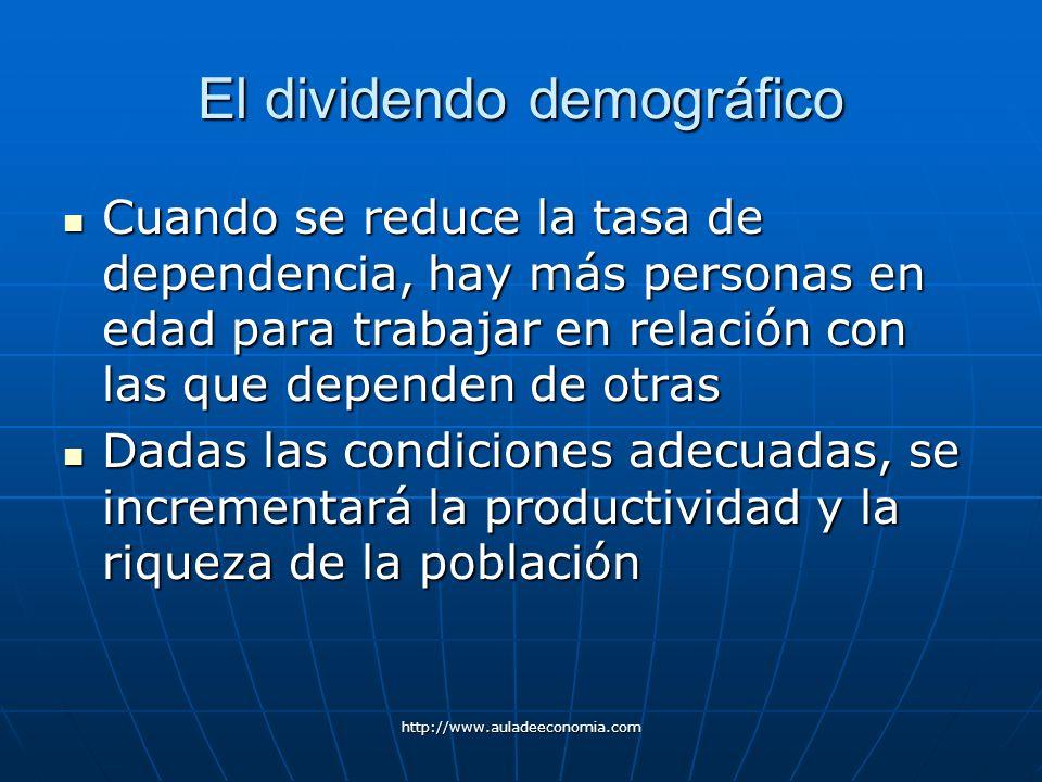 http://www.auladeeconomia.com El dividendo demográfico Cuando se reduce la tasa de dependencia, hay más personas en edad para trabajar en relación con