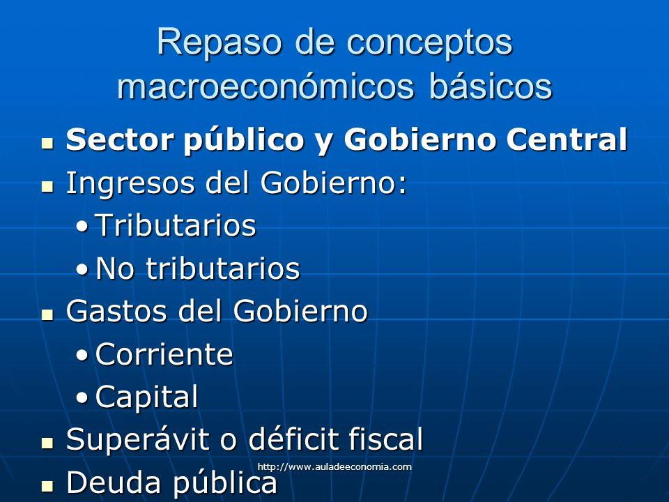 http://www.auladeeconomia.com Repaso de conceptos macroeconómicos básicos Sector público y Gobierno Central Sector público y Gobierno Central Ingresos