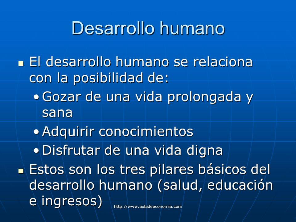 http://www.auladeeconomia.com Desarrollo humano El desarrollo humano se relaciona con la posibilidad de: El desarrollo humano se relaciona con la posi