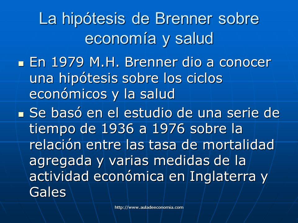 http://www.auladeeconomia.com La hipótesis de Brenner sobre economía y salud En 1979 M.H. Brenner dio a conocer una hipótesis sobre los ciclos económi