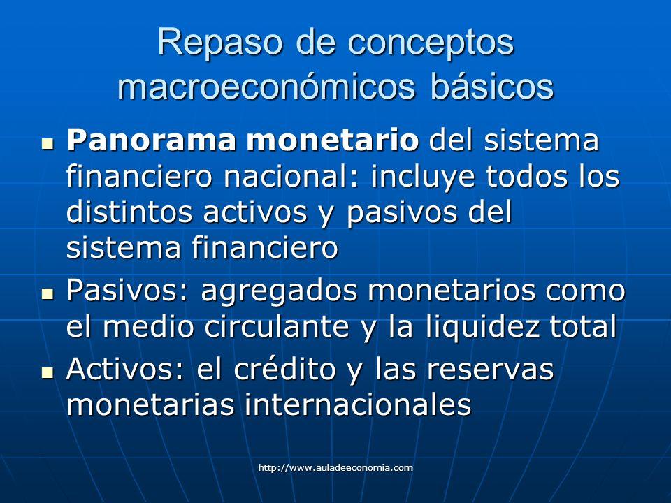 http://www.auladeeconomia.com Repaso de conceptos macroeconómicos básicos Precios: Variación del Índice de Precios al Consumidor (IPC): Tasa de inflación Precios: Variación del Índice de Precios al Consumidor (IPC): Tasa de inflación Tasas de interés Tasas de interés Tipo de cambio y tasa de devaluación Tipo de cambio y tasa de devaluación Salarios: salarios mínimos, salarios reales, etc.