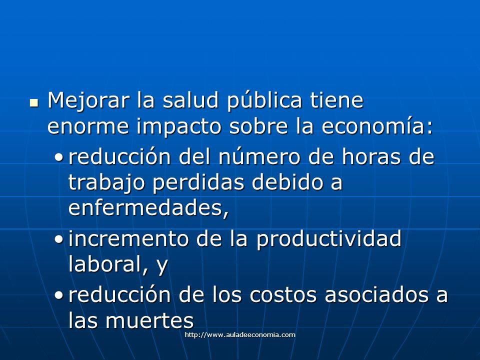 http://www.auladeeconomia.com Mejorar la salud pública tiene enorme impacto sobre la economía: Mejorar la salud pública tiene enorme impacto sobre la