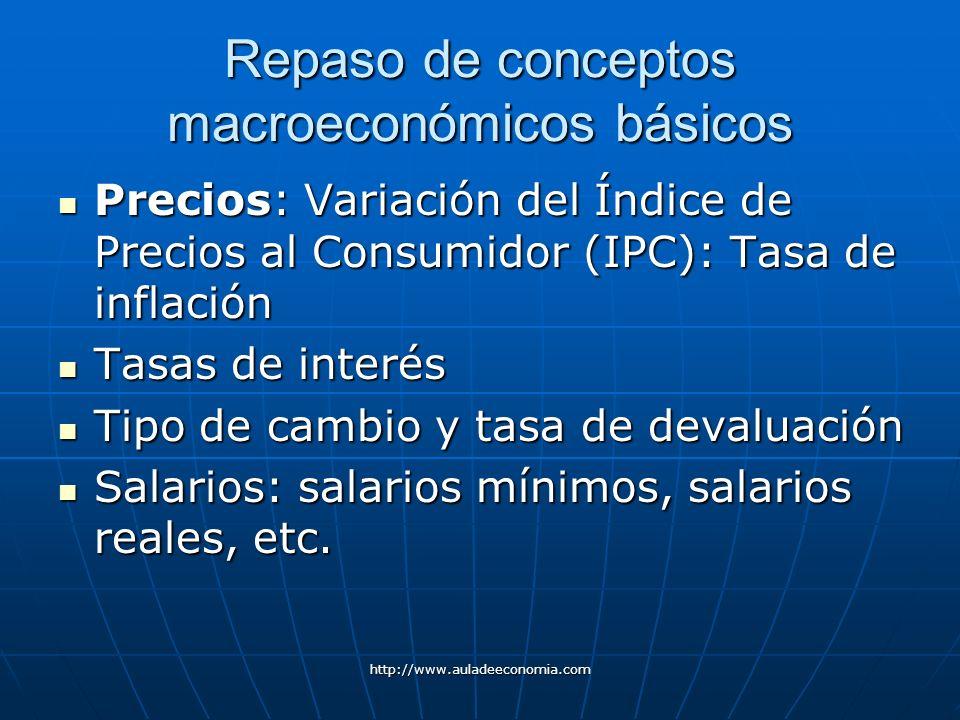 http://www.auladeeconomia.com Repaso de conceptos macroeconómicos básicos Precios: Variación del Índice de Precios al Consumidor (IPC): Tasa de inflac