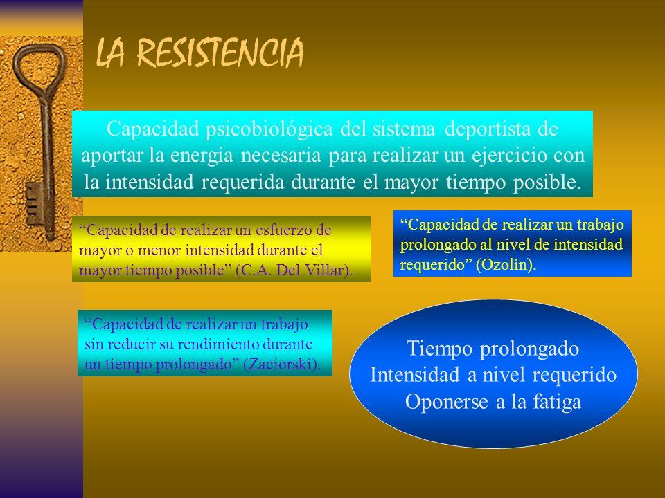 LA RESISTENCIA López Chicharro, J.A et all. (1998). Fisiología del ejercicio. Madrid: Panamericana (2ªéd). MacArdle, W.D, et al. (1990). Fisiología de