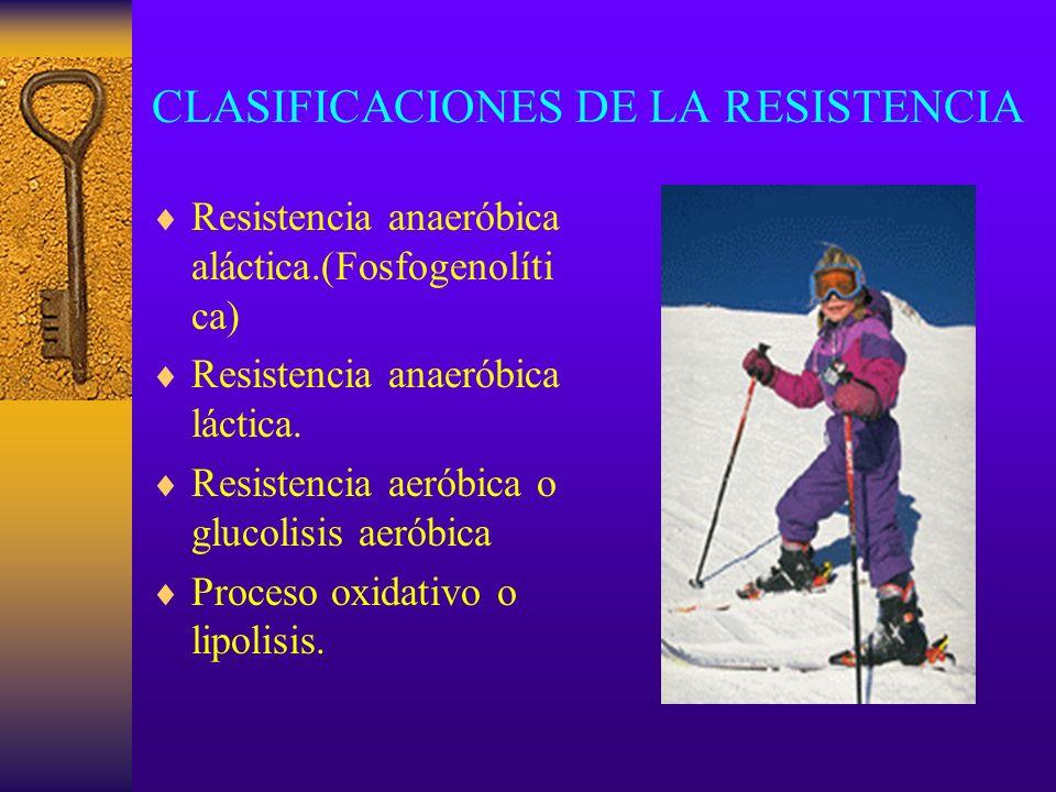 LA RESISTENCIA Capacidad psicobiológica del sistema deportista de aportar la energía necesaria para realizar un ejercicio con la intensidad requerida