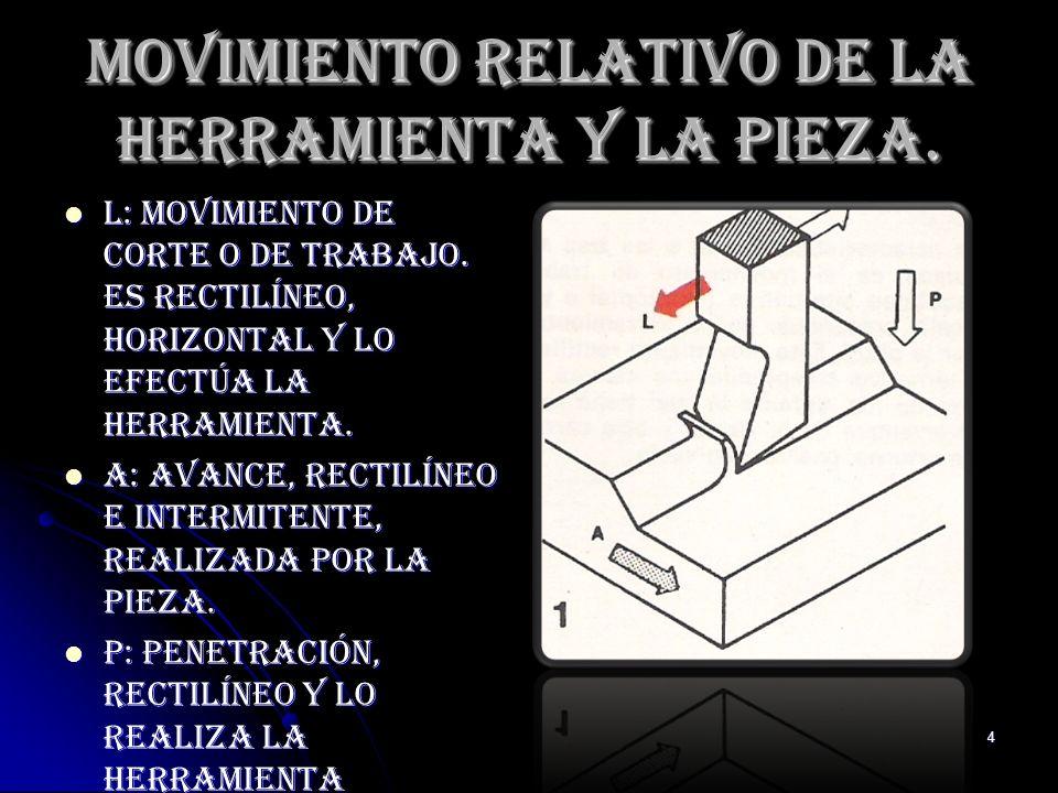 4 Movimiento Relativo de la Herramienta y la Pieza. L: Movimiento de corte o de trabajo. Es rectilíneo, horizontal y lo efectúa la herramienta. L: Mov