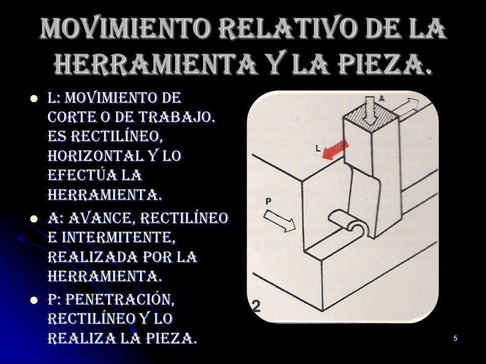 5 Movimiento Relativo de la Herramienta y la Pieza. L: Movimiento de corte o de trabajo. Es rectilíneo, horizontal y lo efectúa la herramienta. L: Mov