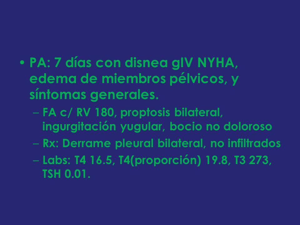 PA: 7 días con disnea gIV NYHA, edema de miembros pélvicos, y síntomas generales. – FA c/ RV 180, proptosis bilateral, ingurgitación yugular, bocio no