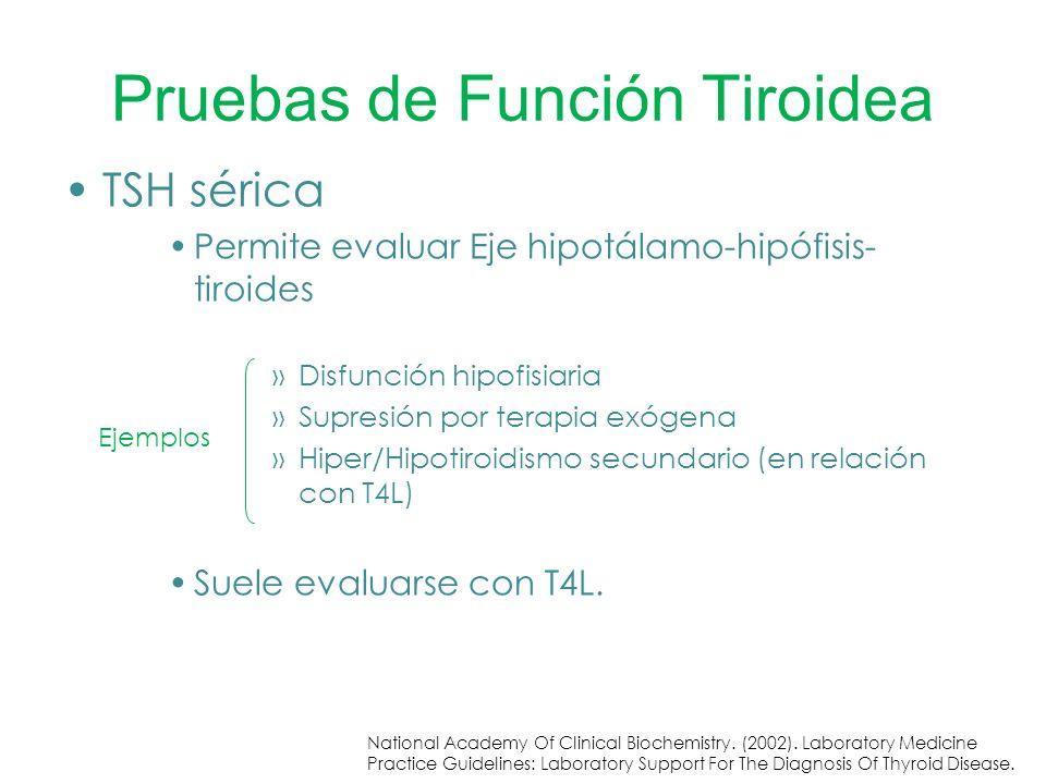 Pruebas de Función Tiroidea TSH sérica Permite evaluar Eje hipotálamo-hipófisis- tiroides »Disfunción hipofisiaria »Supresión por terapia exógena »Hip