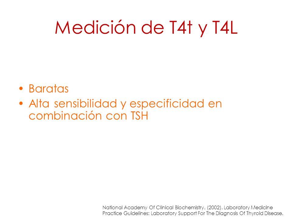 Medición de T4t y T4L Baratas Alta sensibilidad y especificidad en combinación con TSH National Academy Of Clinical Biochemistry. (2002). Laboratory M