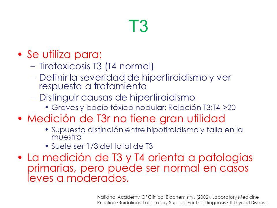 T3 Se utiliza para: –Tirotoxicosis T3 (T4 normal) –Definir la severidad de hipertiroidismo y ver respuesta a tratamiento –Distinguir causas de hiperti