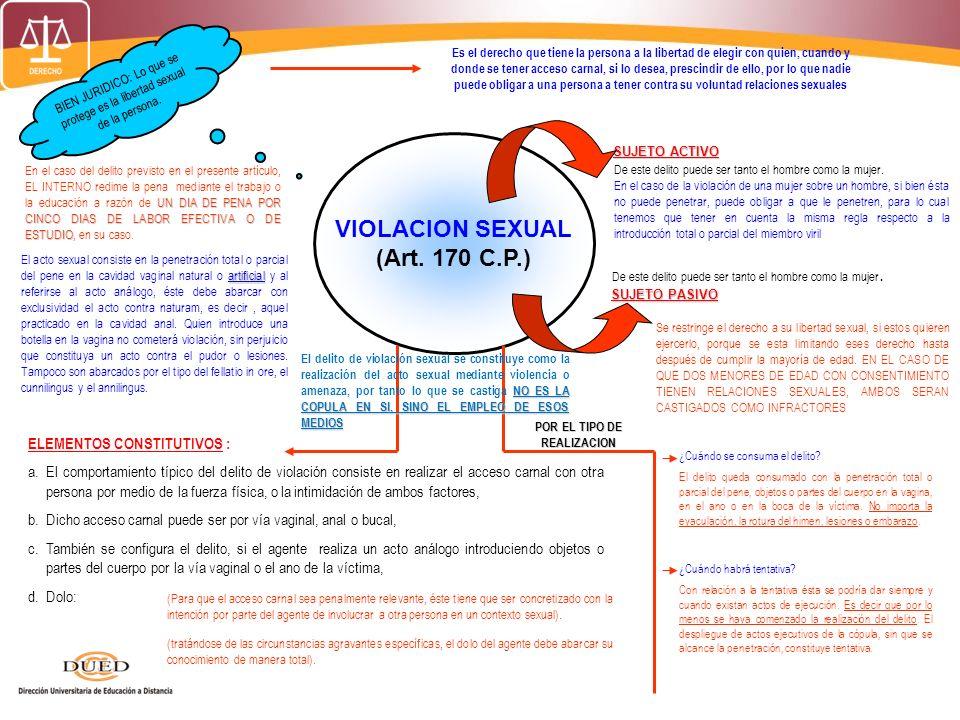VIOLACION SEXUAL (Art. 170 C.P.) SUJETO ACTIVO SUJETO PASIVO De este delito puede ser tanto el hombre como la mujer. En el caso de la violación de una