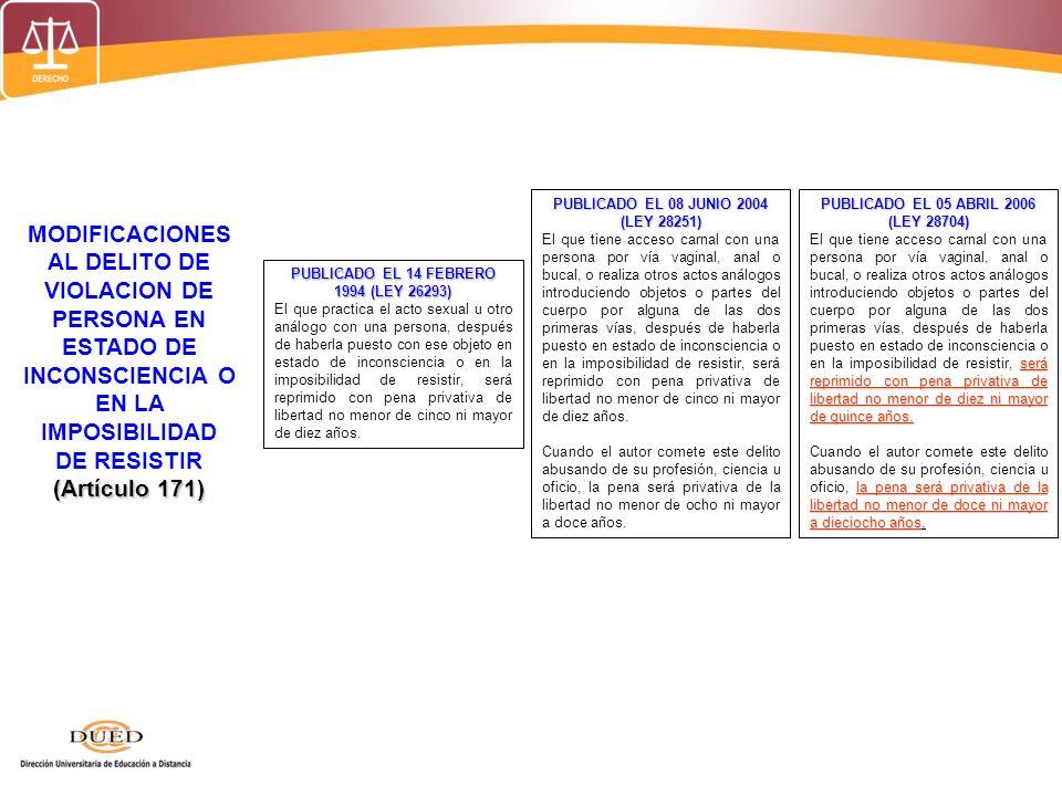 MODIFICACIONES AL DELITO DE VIOLACION DE PERSONA EN ESTADO DE INCONSCIENCIA O EN LA IMPOSIBILIDAD DE RESISTIR (Artículo 171) PUBLICADO EL 14 FEBRERO 1
