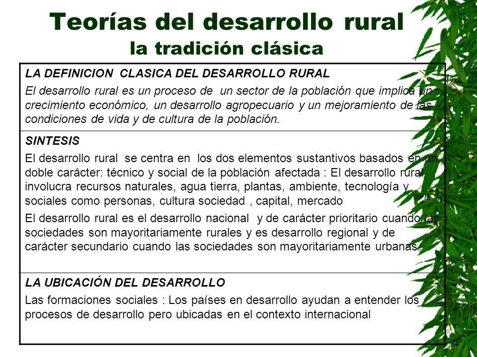 Teorías del desarrollo rural la tradición clásica LA DEFINICION CLASICA DEL DESARROLLO RURAL El desarrollo rural es un proceso de un sector de la pobl