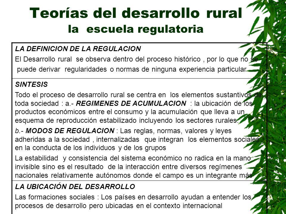 Teorías del desarrollo rural la escuela regulatoria LA DEFINICION DE LA REGULACION El Desarrollo rural se observa dentro del proceso histórico, por lo