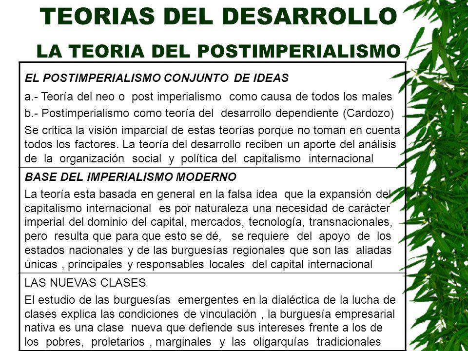 TEORIAS DEL DESARROLLO LA TEORIA DEL POSTIMPERIALISMO EL POSTIMPERIALISMO CONJUNTO DE IDEAS a.- Teoría del neo o post imperialismo como causa de todos