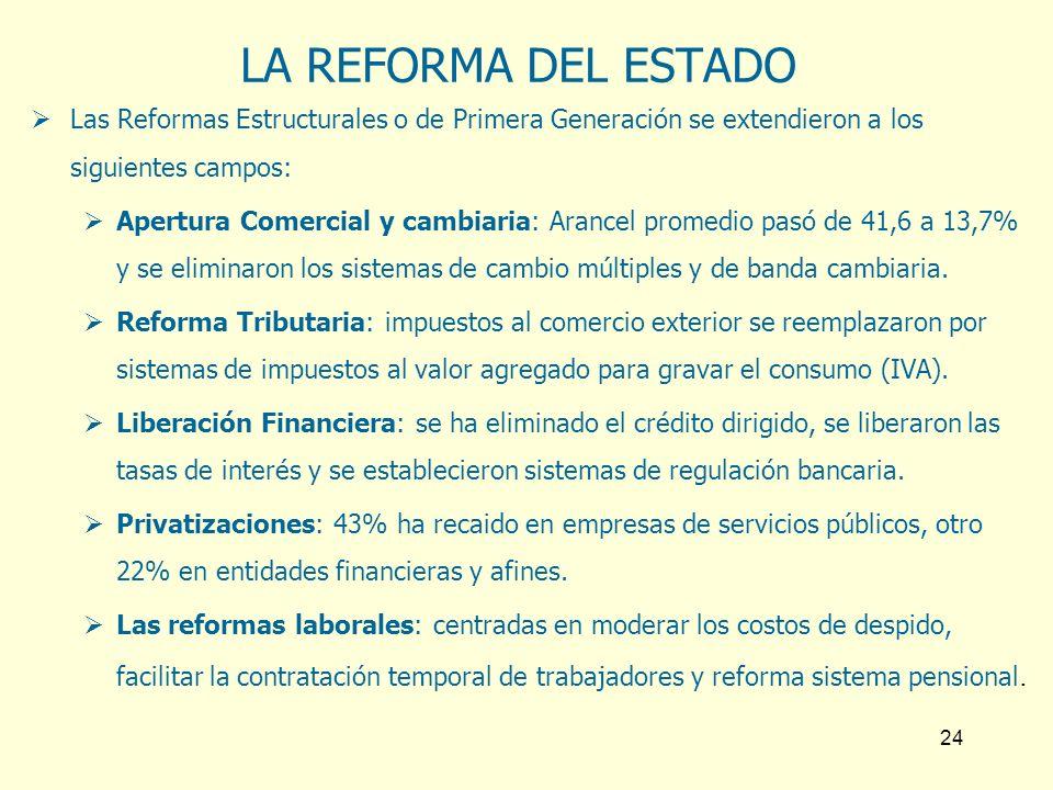 24 LA REFORMA DEL ESTADO Las Reformas Estructurales o de Primera Generación se extendieron a los siguientes campos: Apertura Comercial y cambiaria: Ar