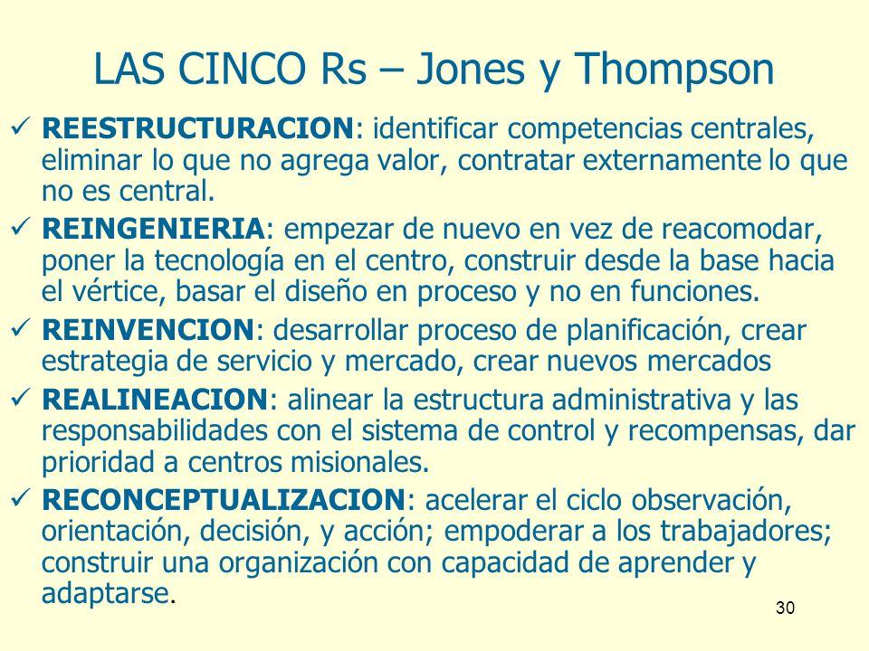 30 LAS CINCO Rs – Jones y Thompson REESTRUCTURACION: identificar competencias centrales, eliminar lo que no agrega valor, contratar externamente lo qu