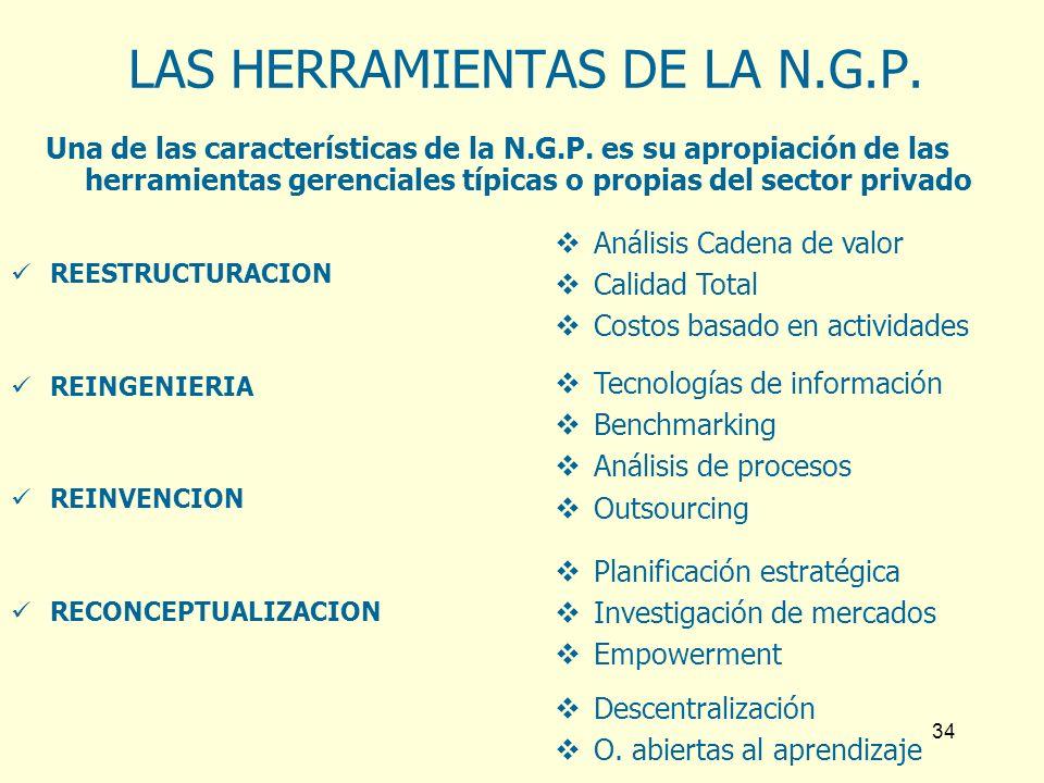 34 LAS HERRAMIENTAS DE LA N.G.P. Una de las características de la N.G.P. es su apropiación de las herramientas gerenciales típicas o propias del secto