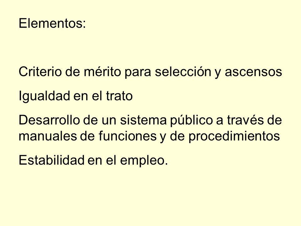 17 ACCION DEL GERENTE PUBLICO SITUACION ECONOMICA REGIONAL SITUACION POLITICA ORDEN PUBLICO SITUACION SOCIAL NECESIDADES MARCO NORMATIVO COMPETENCIAS Recursos Físicos y de Información Estructura Organizacional e Institucional Recursos Humanos Fuerzas Sociales Recursos Financieros MICRO ENTORNO CAMBIOS EN LAS TENDENCIAS POLITICAS CAMBIOS EN LAS TENDENCIAS ECONOMICAS CAMBIOS EN LA SOCIEDAD Y SUS MIEMBROS CAMBIOS FÍSICO´- NATURALES AVANCES CIENTIFICO – TECNOLOGICOS CAMBIOS EN LA CONCEPCION DEL ESTADO MACRO ENTORNO CAMBIOS EN EL ENTORNO INTERNACIONAL EL ENTORNO DE LA GERENCIA PUBLICA