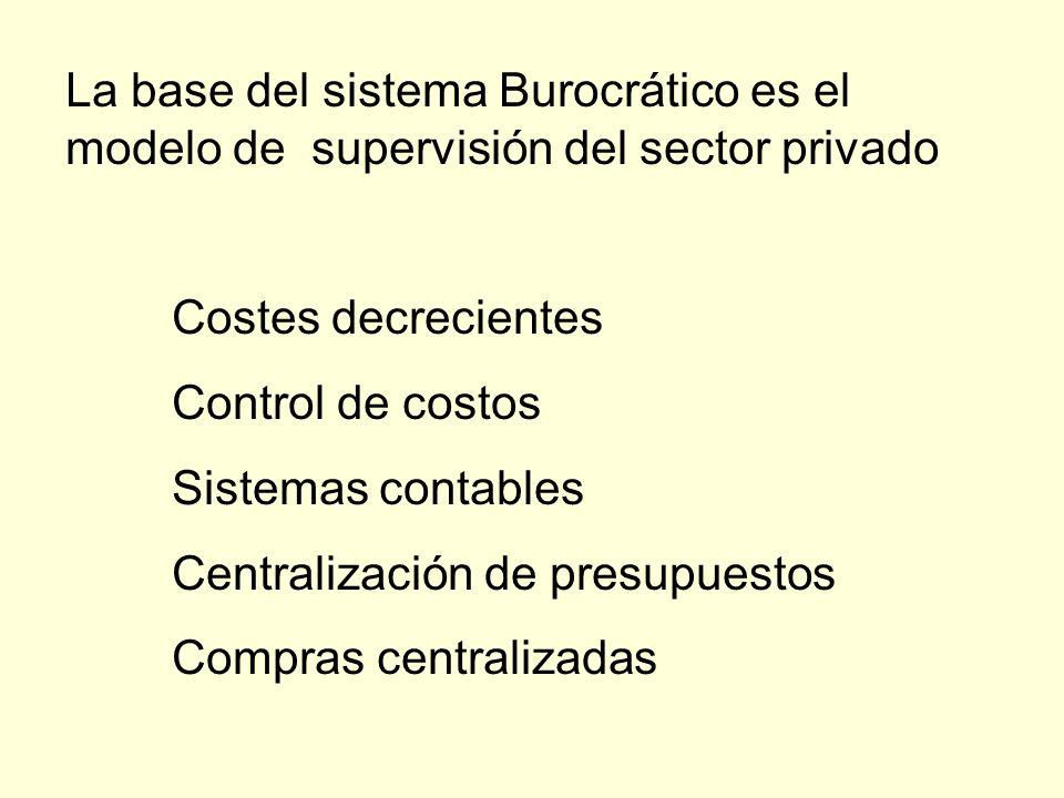 Estructura Organizacional Dirección Staff Departamento Sección