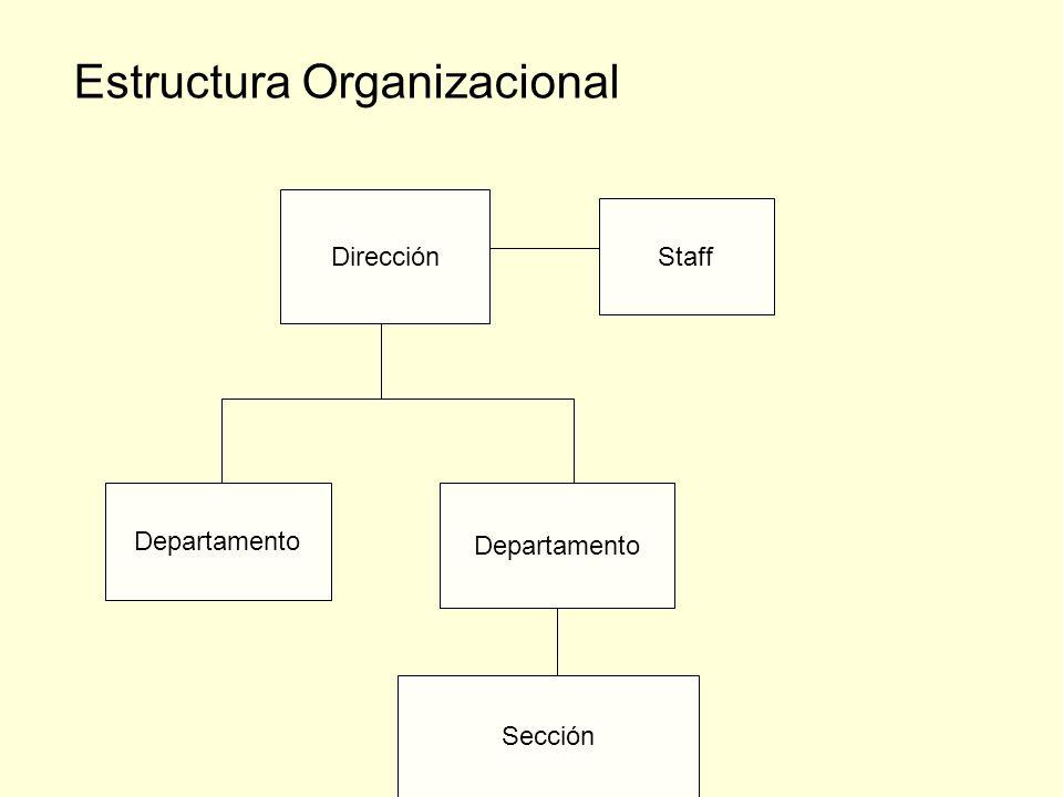 30 LAS CINCO Rs – Jones y Thompson REESTRUCTURACION: identificar competencias centrales, eliminar lo que no agrega valor, contratar externamente lo que no es central.