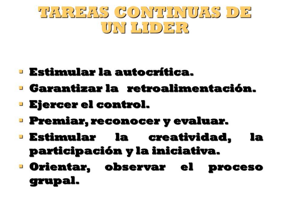 MODELO DE LIDERAZGO SITUACIONAL ESTILO DEL LIDER ParticiparPersuadir DelegarOrdenar Comportamiento orientado a la producción (Alto)(Bajo) Comportamiento orientado a las relaciones (Alto) Alta Moderada Baja MADUREZ DE LOS SEGUIDORES Maduro Inmaduro