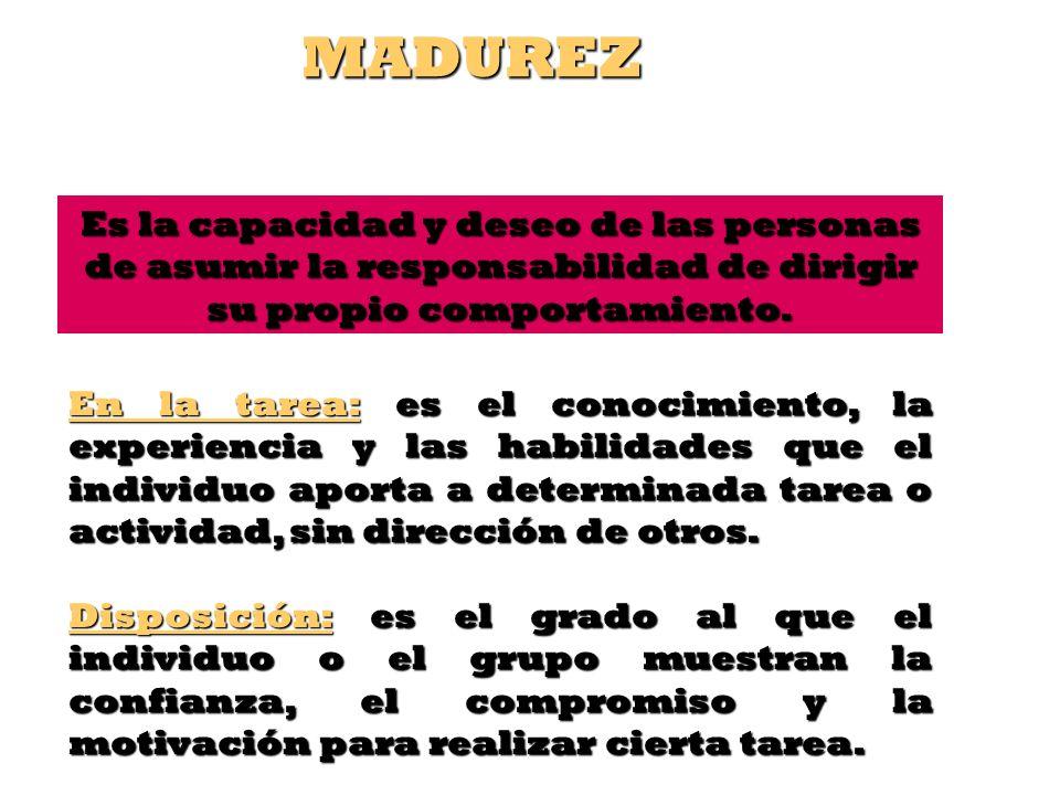 NIVELES DE MADUREZ M1: El individuo no puede ni quiere asumir la responsabilidad de hacer algo.