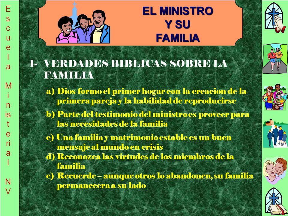 E s c u e l a M i n is t e ri a l N V EL MINISTRO Y SU FAMILIA 1-VERDADES BIBLICAS SOBRE LA FAMILIA a)Dios formo el primer hogar con la creacion de la