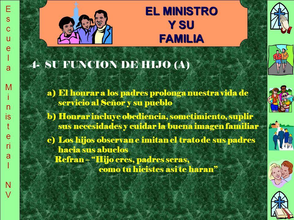 E s c u e l a M i n is t e ri a l N V EL MINISTRO Y SU FAMILIA 4-SU FUNCION DE HIJO (A) a)El honrar a los padres prolonga nuestra vida de servicio al