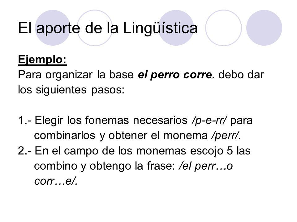 El aporte de la Lingüística Ejemplo: Para organizar la base el perro corre. debo dar los siguientes pasos: 1.- Elegir los fonemas necesarios /p-e-rr/