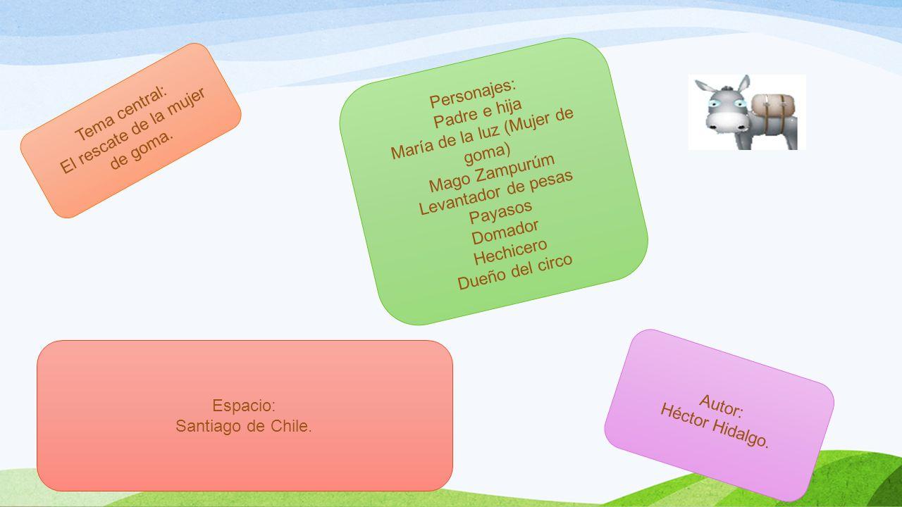Tema central: El rescate de la mujer de goma. Autor: Héctor Hidalgo. Espacio: Santiago de Chile. Personajes: Padre e hija María de la luz (Mujer de go