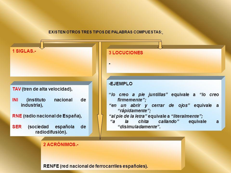1 SIGLAS.- EXISTEN OTROS TRES TIPOS DE PALABRAS COMPUESTAS: 2 ACRÓNIMOS.- RENFE (red nacional de ferrocarriles españoles). 3 LOCUCIONES - TAV (tren de