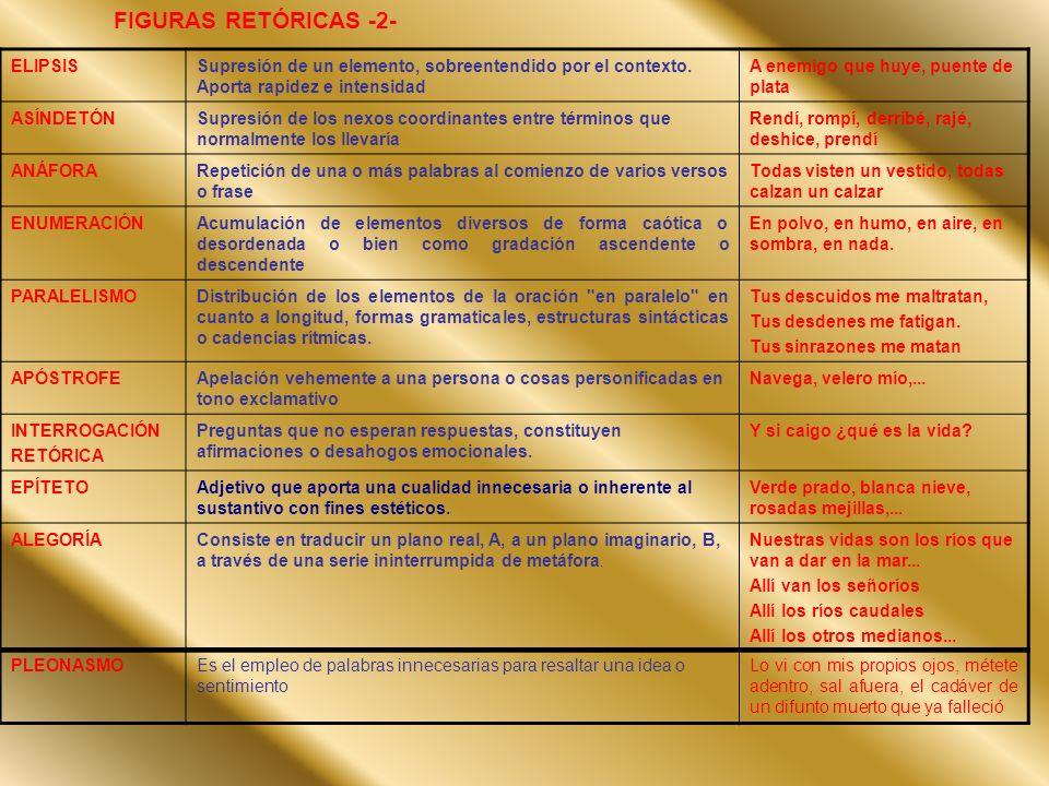FIGURAS RETÓRICAS -2- ELIPSISSupresión de un elemento, sobreentendido por el contexto. Aporta rapidez e intensidad A enemigo que huye, puente de plata