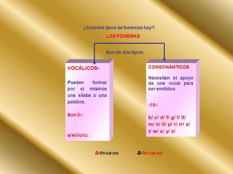LOS FONEMAS Son de dos tipos: VOCÁLICOS- Pueden formar por sí mismos una sílaba o una palabra. Son 5-: a/e/i/o/u; CONSONÁNTICOS Necesitan el apoyo de