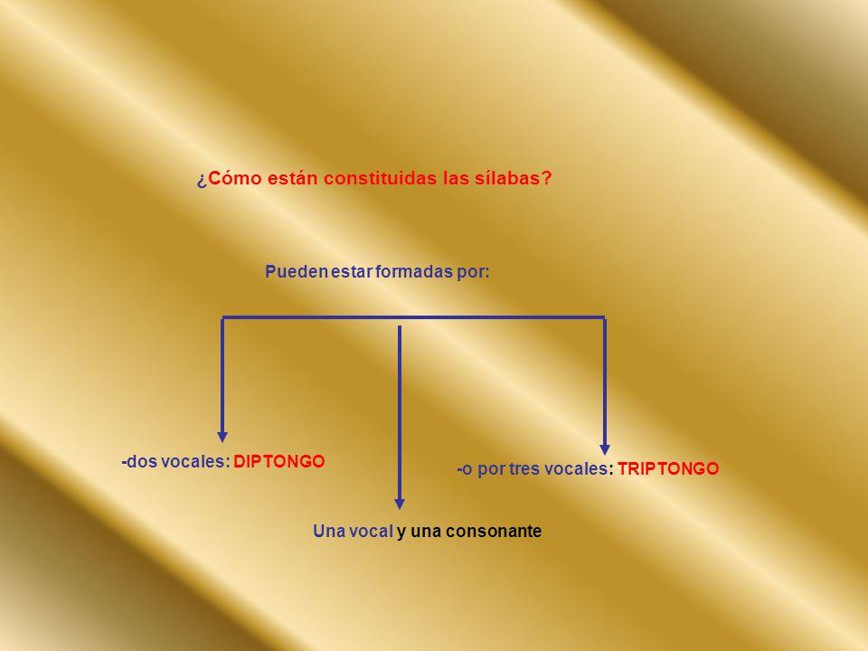Las palabras compuestas también se forman por medio de lexemas procedentes del griego o del latín.