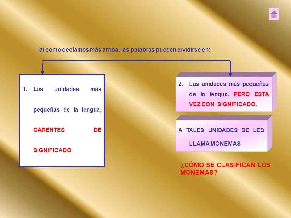 Tal como decíamos más arriba, las palabras pueden dividirse en: 1.Las unidades más pequeñas de la lengua, CARENTES DE SIGNIFICADO. 2.Las unidades más