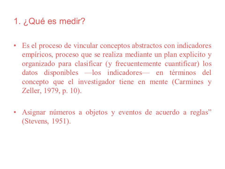 1. ¿Qué es medir? Es el proceso de vincular conceptos abstractos con indicadores empíricos, proceso que se realiza mediante un plan explicito y organi