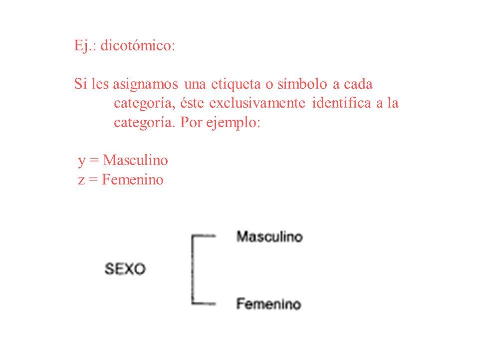 Ej.: dicotómico: Si les asignamos una etiqueta o símbolo a cada categoría, éste exclusivamente identifica a la categoría. Por ejemplo: y = Masculino z