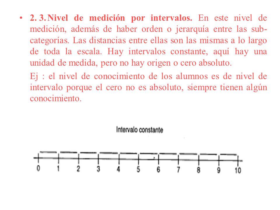 2. 3.Nivel de medición por intervalos. En este nivel de medición, además de haber orden o jerarquía entre las sub- categorías. Las distancias entre el